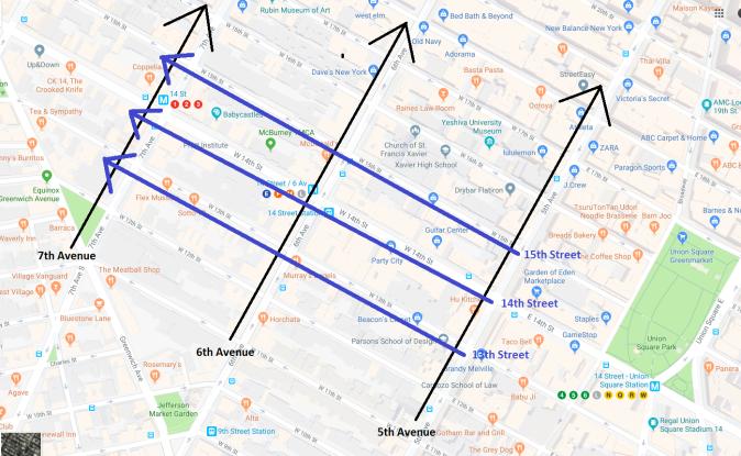 streets vs avenues.png